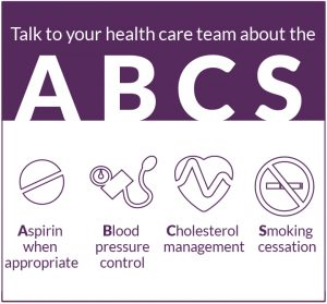 The ABCS of heart disease prevention